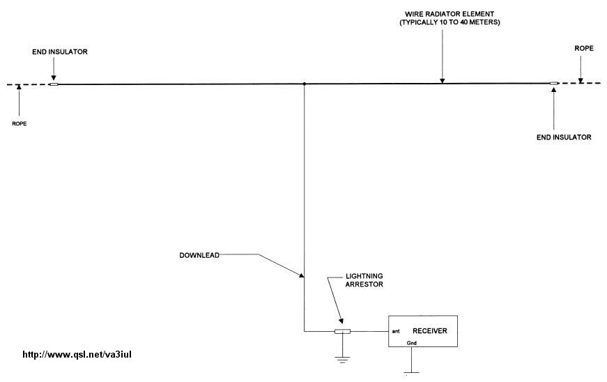 gm3vlb mini delta blackhawk floor jack parts diagram wire_antennas_for_ham_radio