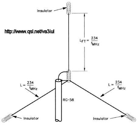 First Homebrew Vertical advise