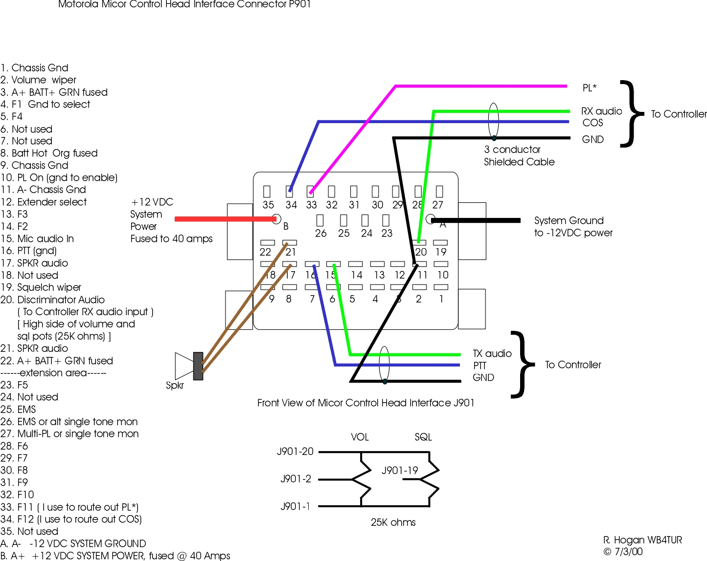 xlr trs cable wiring diagram vz bcm to imageresizertool com