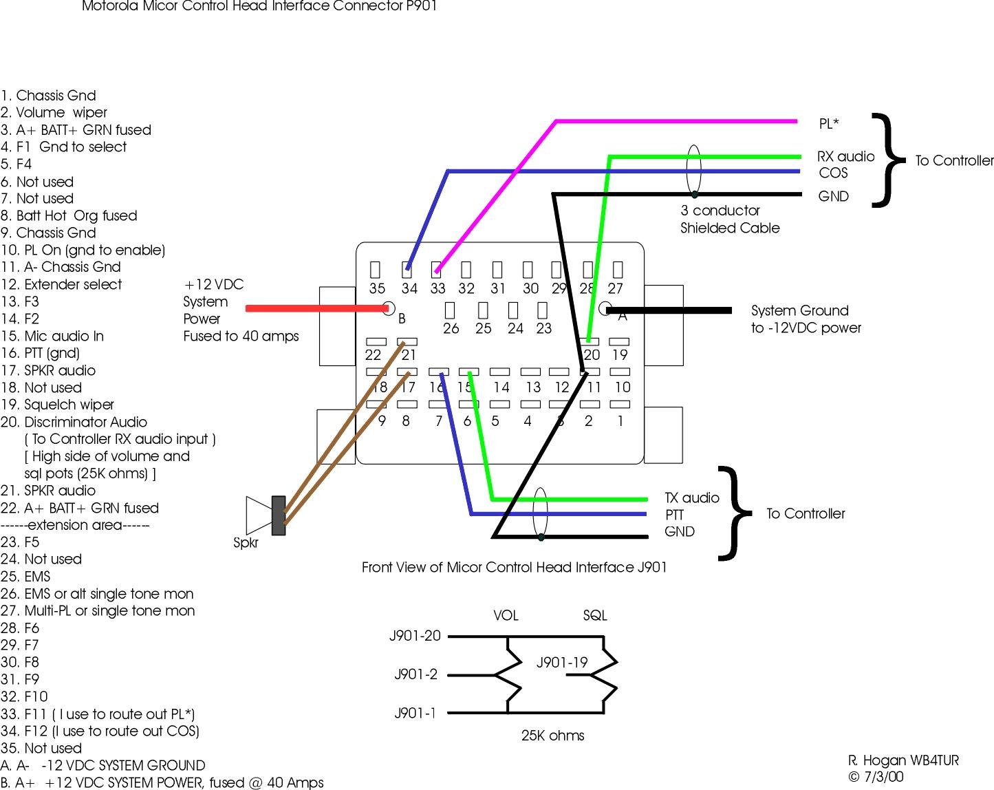 trs jack wiring diagram bowling lane dimensions xlr to imageresizertool com