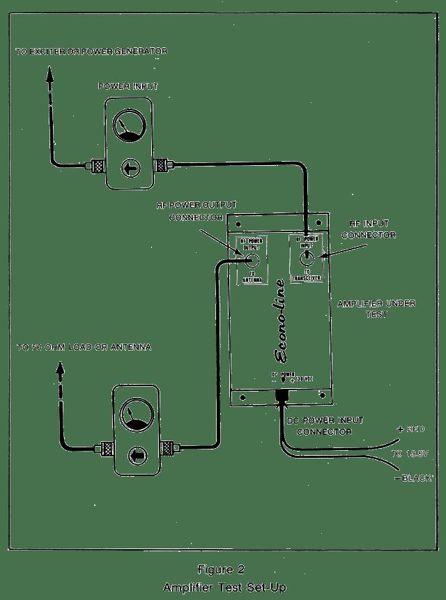 TPL Econo-Line 702 VHF Amplifier