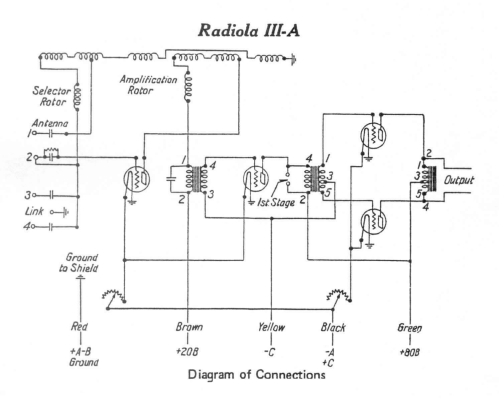 small resolution of  radiola iii a schematic