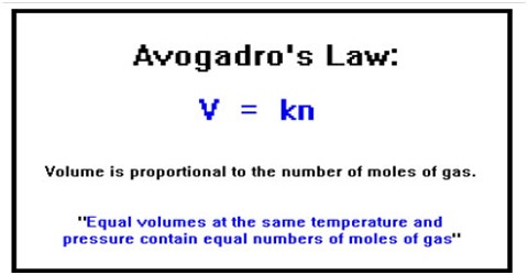 Avogadros Law Explanation in terms of Gaseous State  QS
