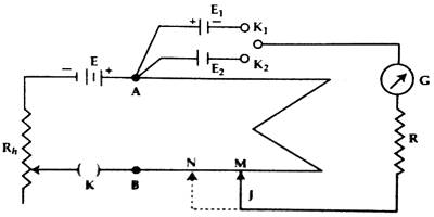 Compare Electromotive Forces of two electric cells by