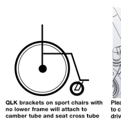 Code Alarm Elite 1100 Wiring Diagram Yamaha Kodiak 400 Q Straint Qlk Docking System Bracket List Qlkbracket Warnings