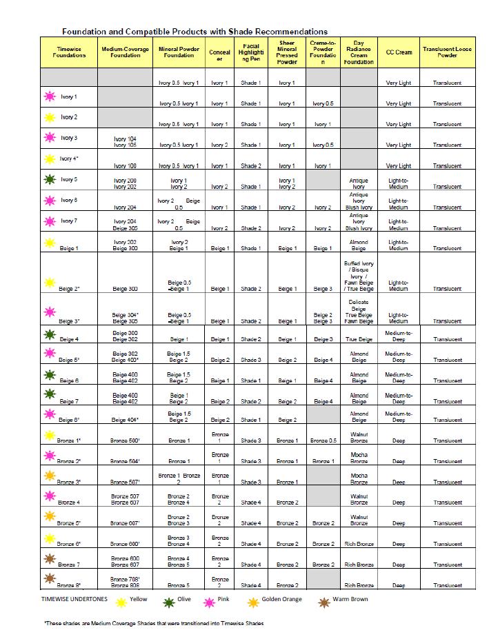 Mary Kay Lipstick Comparison Chart Jidimakeup