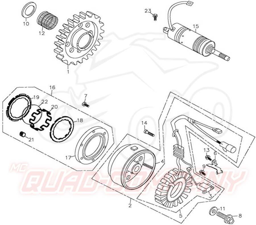 Adly ATV 300 Sport Generator und Startermotor Ersatzteile