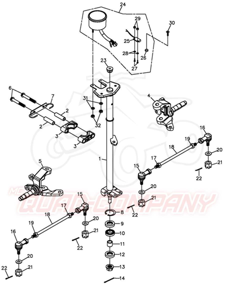 Adly ATV 300 Utility Lenkung und Tachometer Ersatzteile