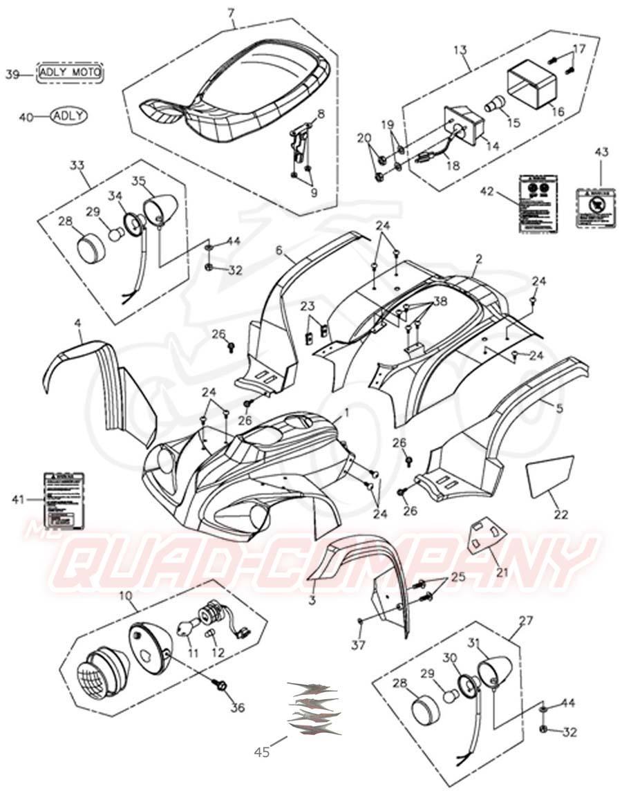 Adly ATV 300 Utility Verkleidung Ersatzteile