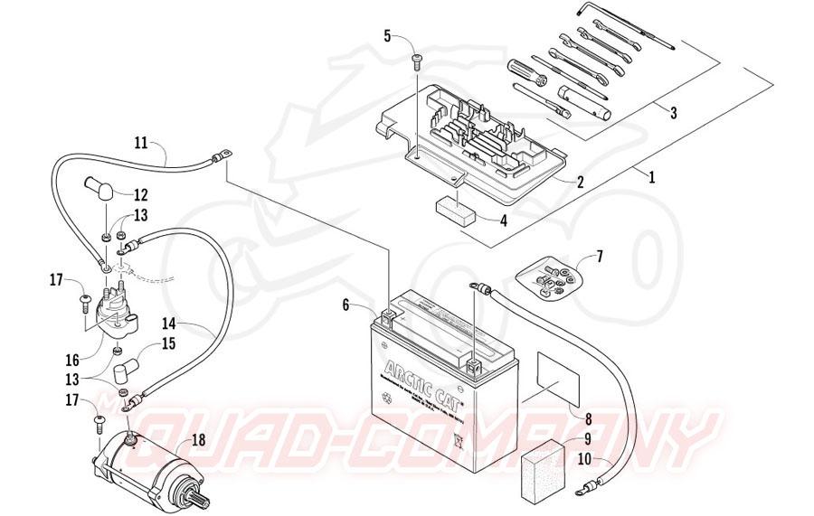 Arctic Cat ATV 700 TRV GT EFT Bj. 2012 Batterie und