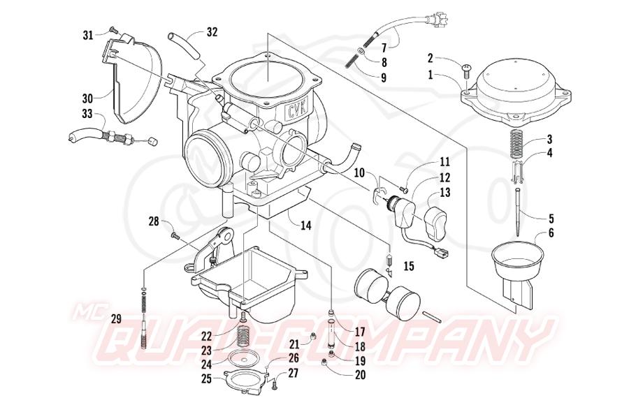 Arctic Cat ATV 400 2x4/4x4 EFT Bj. 09 Vergaser Ersatzteile