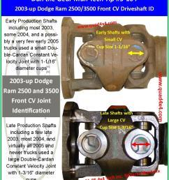 2004 dodge ram 1500 57 hemi service manual 2004 dodge ram 1500 5 7 hemi [ 1141 x 1330 Pixel ]