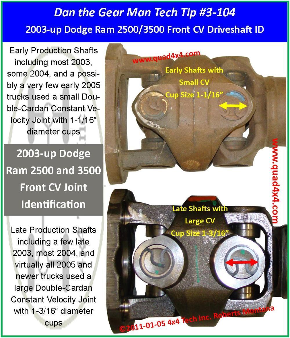 medium resolution of 2004 dodge ram 1500 57 hemi service manual 2004 dodge ram 1500 5 7 hemi