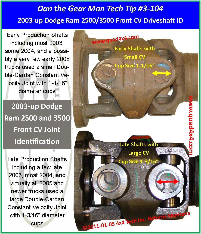 hight resolution of 2004 dodge ram 1500 57 hemi service manual 2004 dodge ram 1500 5 7 hemi