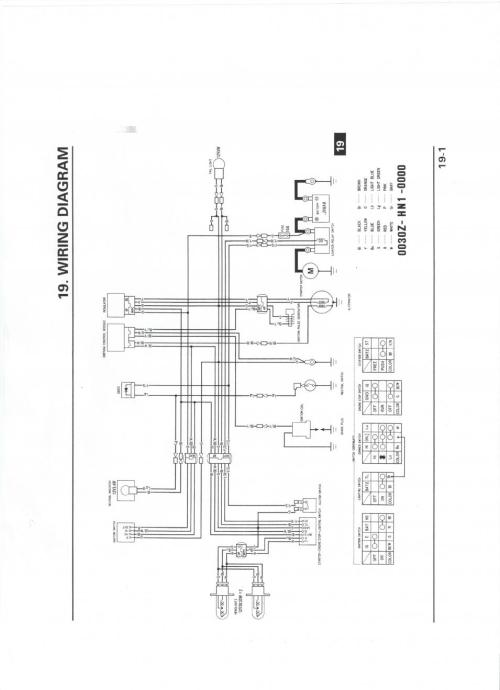 small resolution of honda 400ex ignition wiring diagram wiring diagram toolboxhonda 400ex wiring pdf wiring diagrams konsult 02 honda