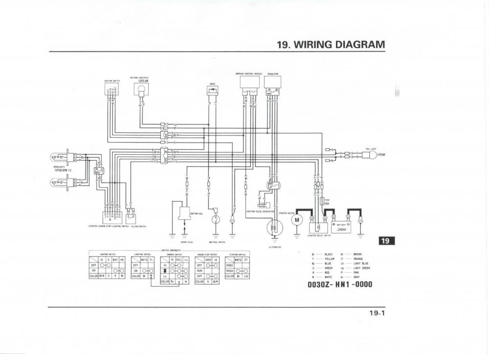 medium resolution of honda 400ex wiring pdf wiring diagram expert 06 400ex wiring diagram 06 400ex wiring diagram