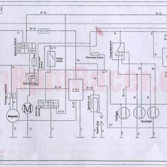 Gy6 Wiring Harness Diagram Smiths Voltmeter 90cc Diagrams Clicks 50cc Chinese Atv Manuals E22 All Data Clutch