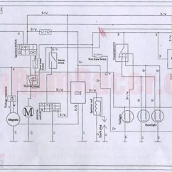 Gy6 Wiring Harness Diagram Thermostat Wire 90cc Diagrams Clicks 50cc Chinese Atv Manuals E22 All Data Clutch