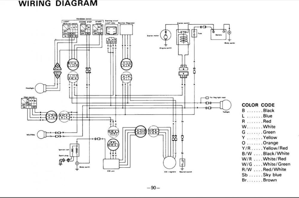medium resolution of yamaha 225 wiring diagram wiring diagram show 1986 yamaha moto 4 225 wiring diagram yamaha 225 wiring diagram