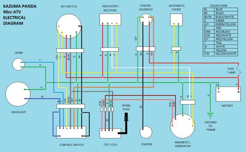 kazuma 250 atv wiring diagram