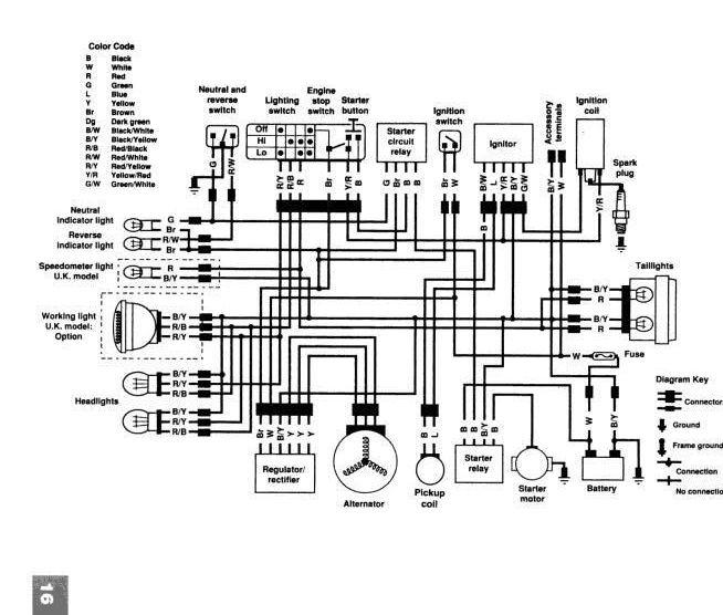 1992 kawasaki bayou 220 wiring diagram