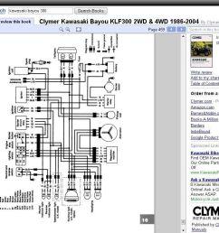 bayou klf 300 bayou wiring 1986 2004 jpg [ 1024 x 768 Pixel ]
