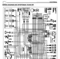 √ 2003 Polaris Sportsman 90 Wiring Diagram | 2007 90 Cc ... Wiring Diagram For Polaris Sportsman on 2003 sportsman 500 wiring diagram, 2001 polaris 90 wiring diagram, fog light relay switch wiring diagram, polaris sportsman parts diagram, polaris sportsman carburetor diagram, yamaha big bear 400 wiring diagram, predator 90 wiring diagram, polaris sportsman vin location, 2004 polaris 90 wiring diagram, kawasaki kfx 90 wiring diagram, polaris outlaw 90 wiring diagram, arctic cat 90 wiring diagram, polaris scrambler 90 schematic, polaris wiring schematic, kawasaki bayou 250 wiring diagram, kasea 90 wiring diagram, polaris scrambler 90 carburetor diagram, honda 90 wiring diagram, yamaha 90 wiring diagram, 2003 polaris 90 wiring diagram,
