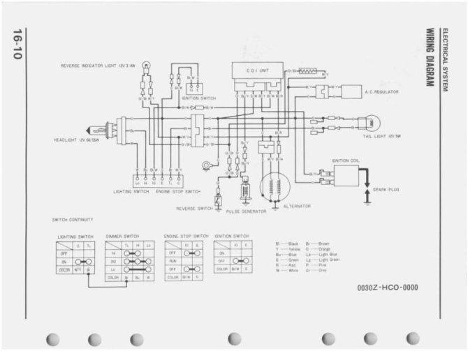honda trx250ex wiring diagram  more wiring diagrams grow