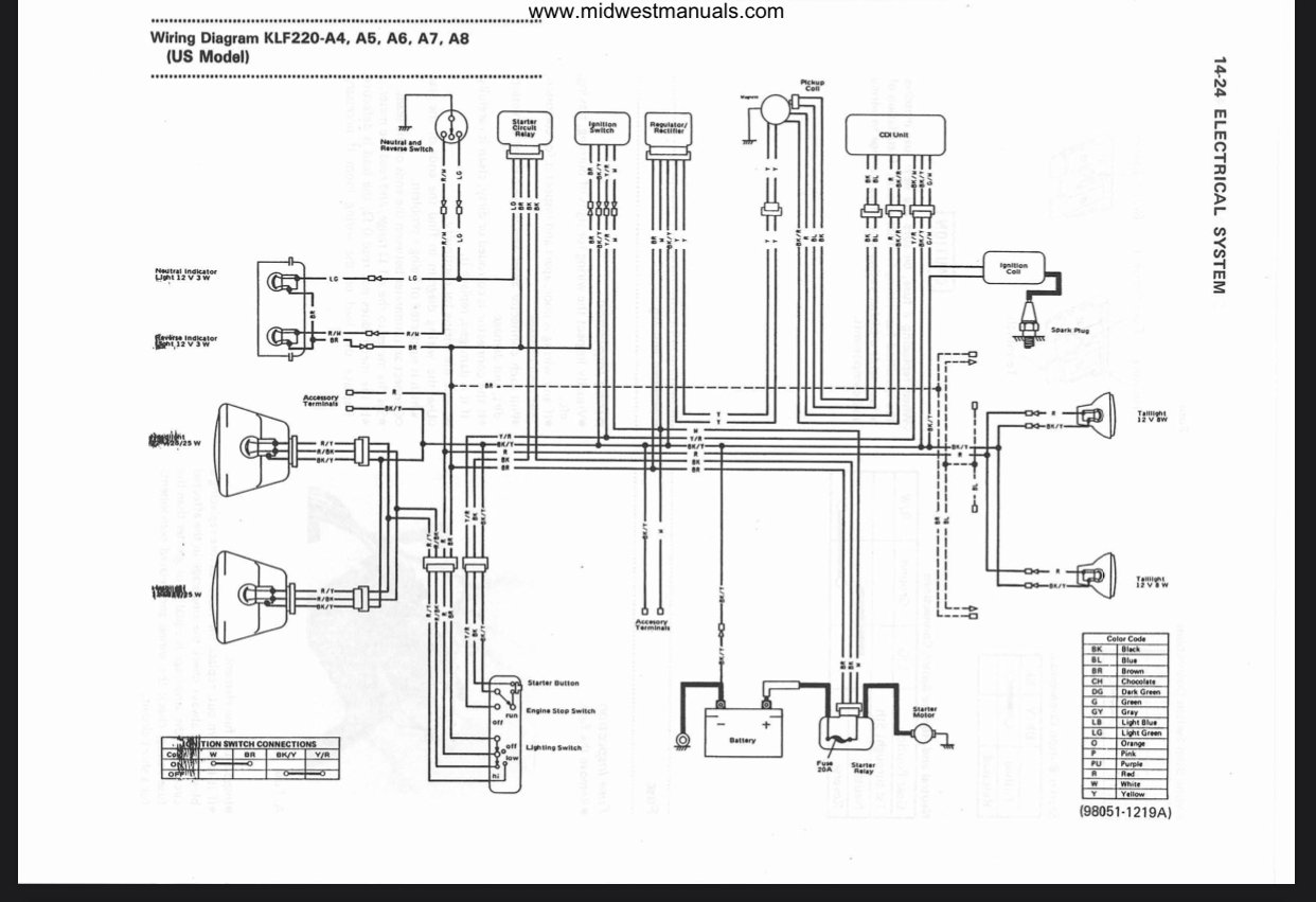 Kawasaki Bayou 300 Wiring Diagram : Diagram Kawasaki Bayou