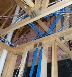 pre wiring a house for cable wiring diagram online wiring a home theater room home automation [ 1920 x 1080 Pixel ]