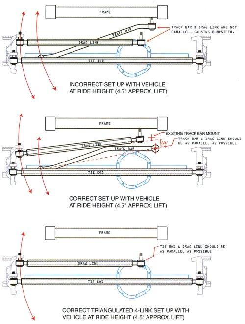 small resolution of jeep steering diagram wiring diagram show jeep tj steering column diagram teraflex steering diagram quadratec jeep