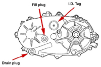 Transfer Case Identification for 1987-2006 Jeep Vehicles