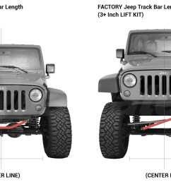 when upgrading your suspension by adding a lift kit the added height will throw off the alignment of your track bar shifting it left or right of center a  [ 1600 x 942 Pixel ]