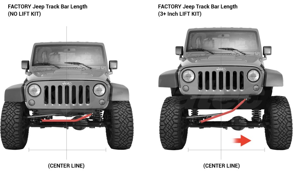 medium resolution of when upgrading your suspension by adding a lift kit the added height will throw off the alignment of your track bar shifting it left or right of center a