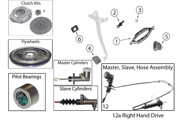 Jeep Wrangler Clutch Slave Cylinder
