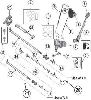 Jeep Grand Cherokee ZJ Steering Parts ('93'98)   Quadratec