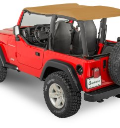 99 jeep wrangler frame [ 2000 x 1335 Pixel ]