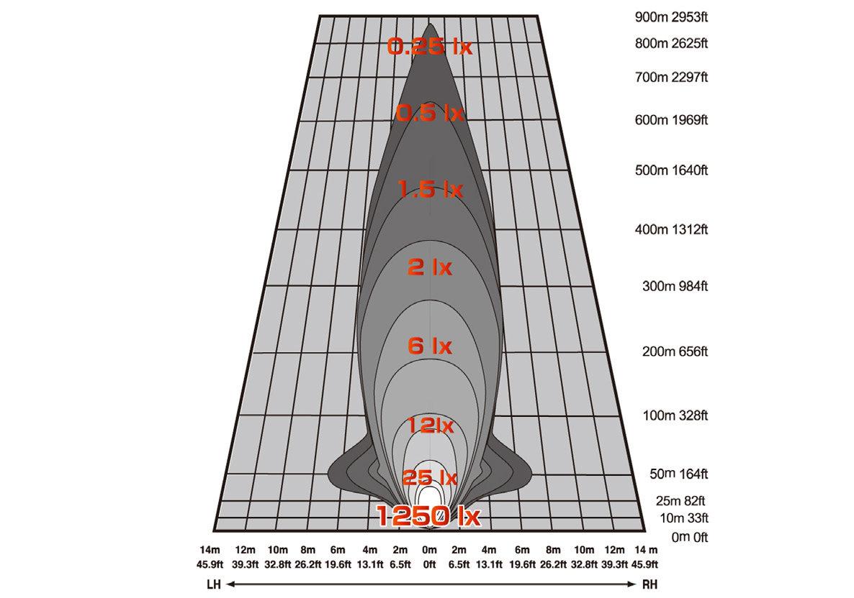 ipf spotlight wiring diagram e scooter arb xtreme led sport light kit quadratec