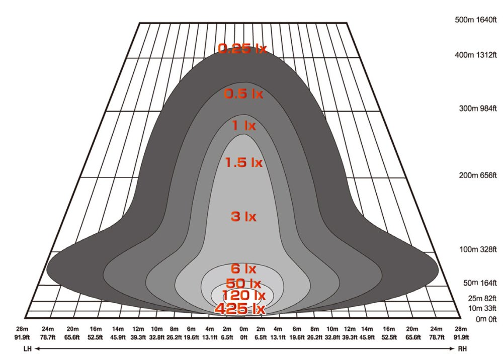 medium resolution of ipf wiring harnes
