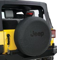 mopar jeep logo tire covers in black denim with black jeep logo [ 1310 x 1263 Pixel ]