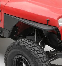 smittybilt front xrc tube fenders without flare in textured black for 76 06 jeep cj 7 wrangler yj tj unlimited quadratec [ 1800 x 1800 Pixel ]