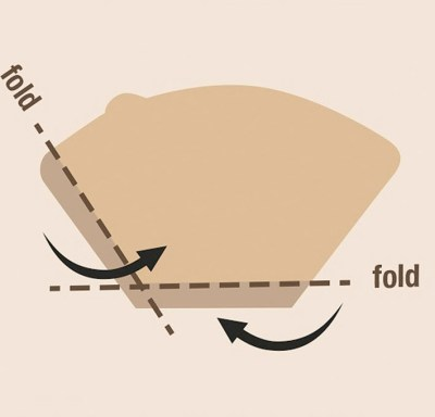 folding filter paper