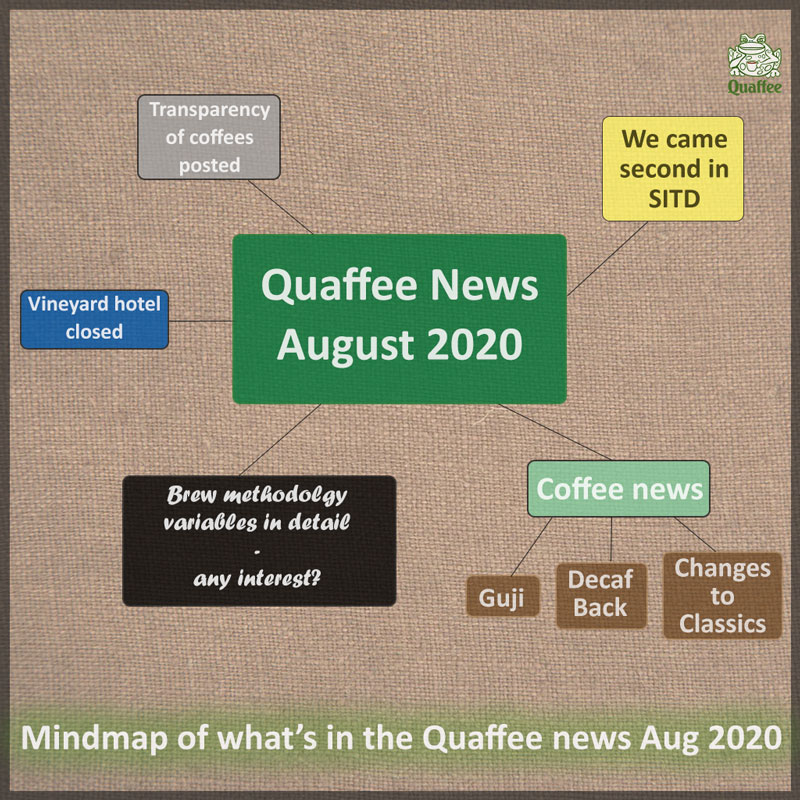 Qiuaffee Newsletter Aug 2020