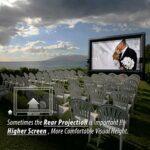 Sewinfla 24Ft, Le cinéma en extérieur