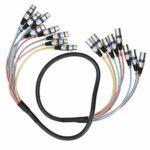 Connecteur de cordon audio d'extension de tête symétrique Câble de serpent XLR pratique pour un usage professionnel pour les adultes(blue, 1.5 fans)