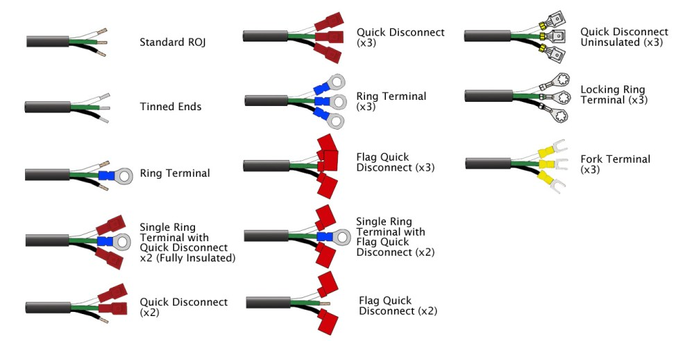 medium resolution of male power cord 3 wire diagram wiring diagram electrical cord diagram