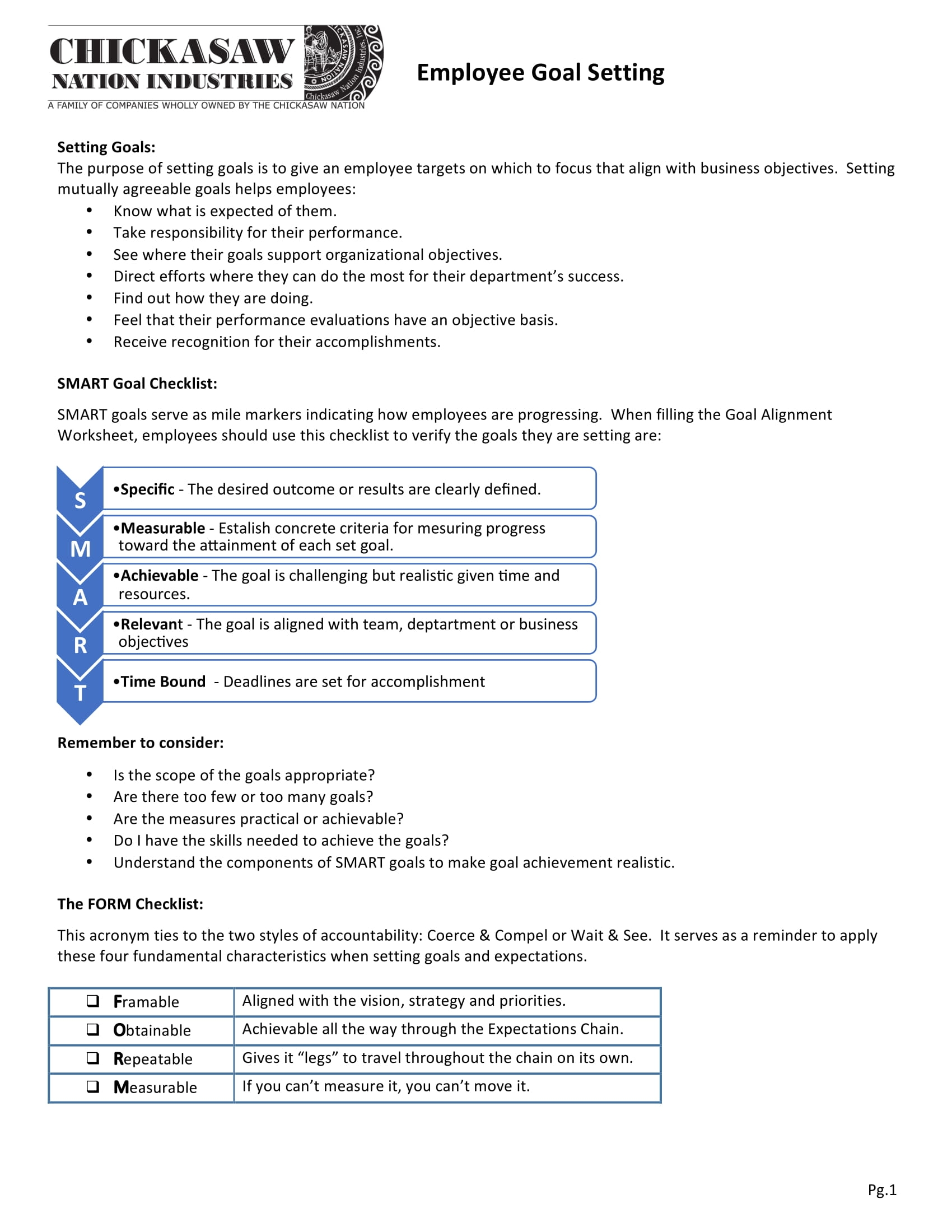 Employee Expectations Template Samples