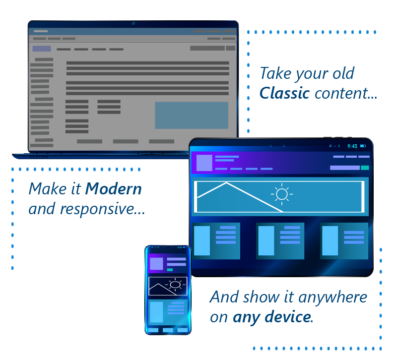 Modernizer for Sharepoint