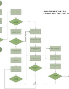 also flowchart samples in quality assurance rh solutions