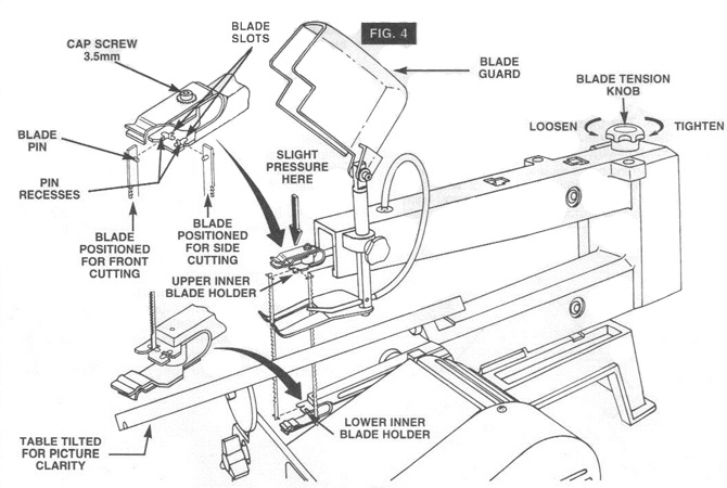 Is The Dremel 1671 The Best Scroll Saw For You?